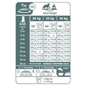 غذای خشک سگ نژاد ژرمن شپرد 2 - 15 ماه 3